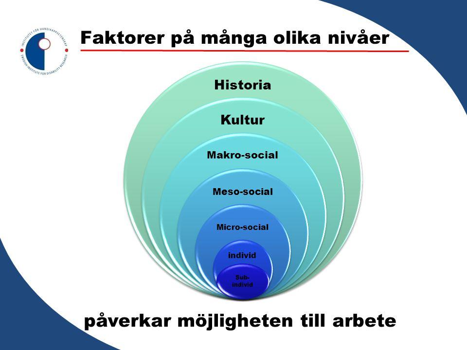 Faktorer på många olika nivåer