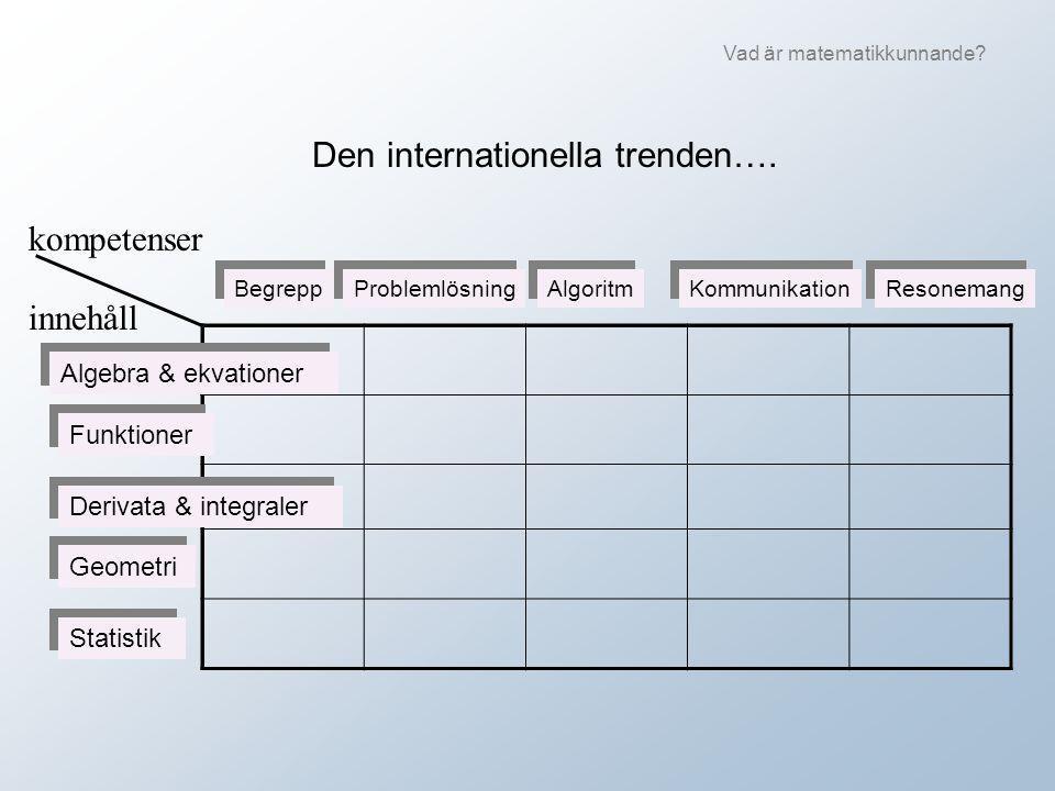 Den internationella trenden….