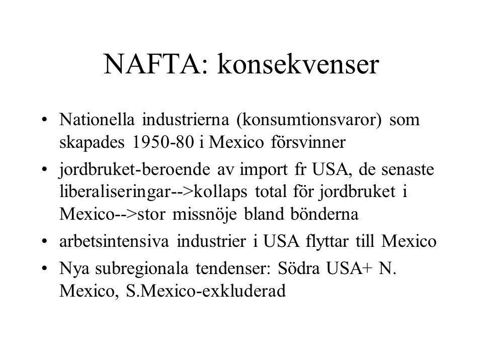 NAFTA: konsekvenser Nationella industrierna (konsumtionsvaror) som skapades 1950-80 i Mexico försvinner.