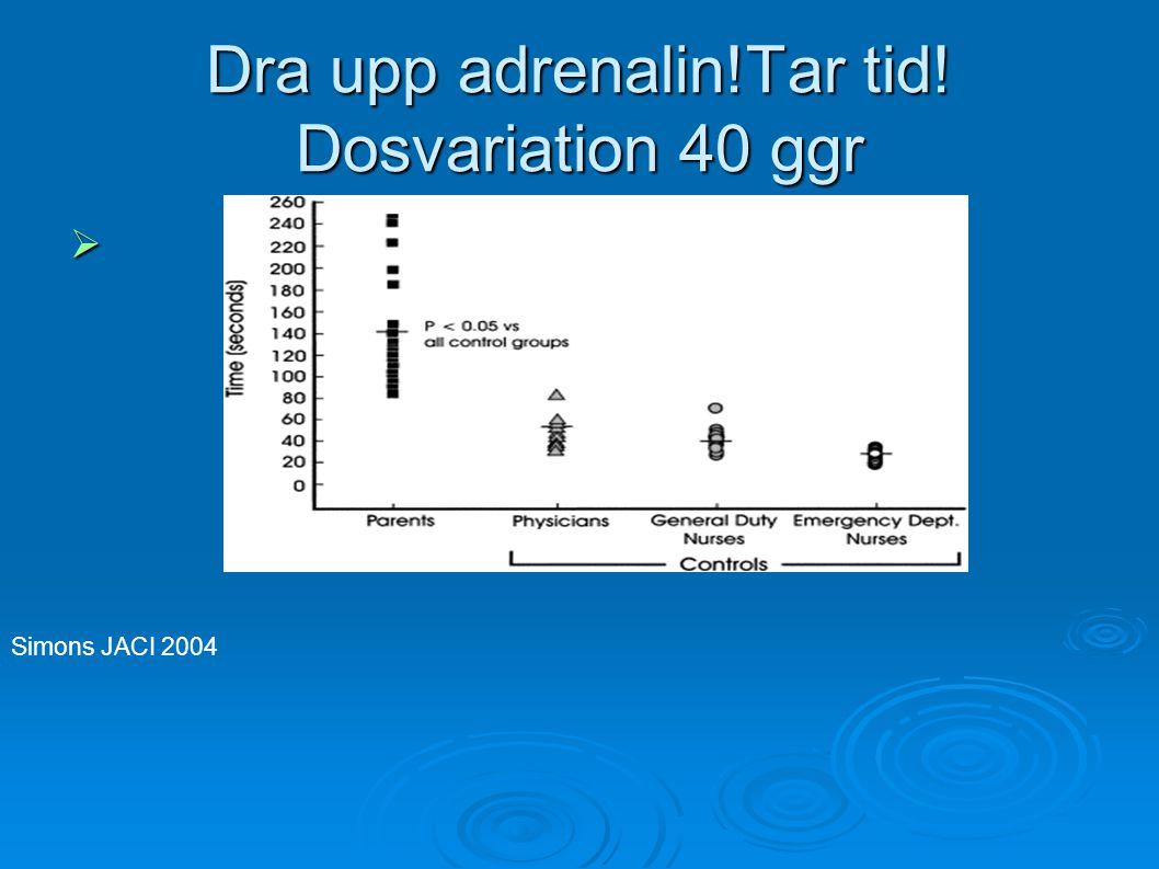 Dra upp adrenalin!Tar tid! Dosvariation 40 ggr