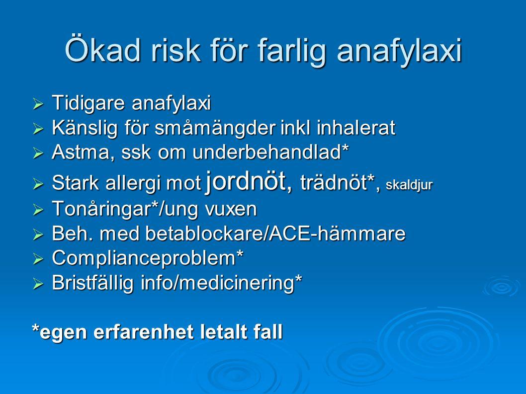 Ökad risk för farlig anafylaxi