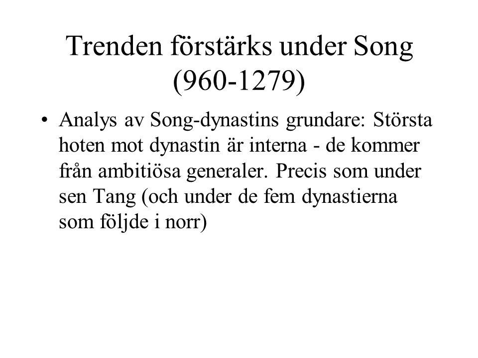 Trenden förstärks under Song (960-1279)