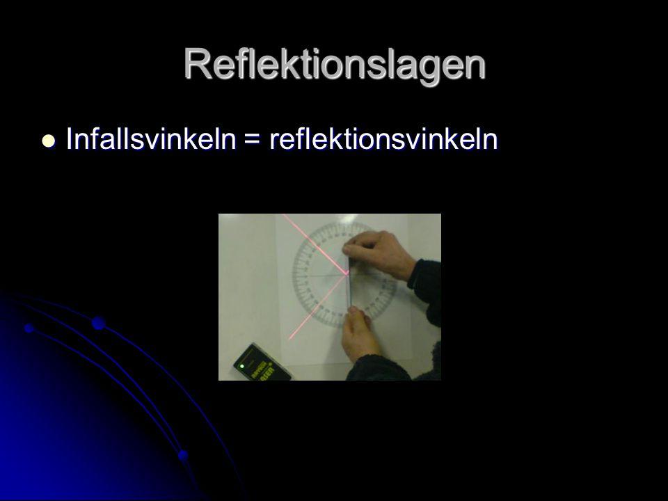 Reflektionslagen Infallsvinkeln = reflektionsvinkeln