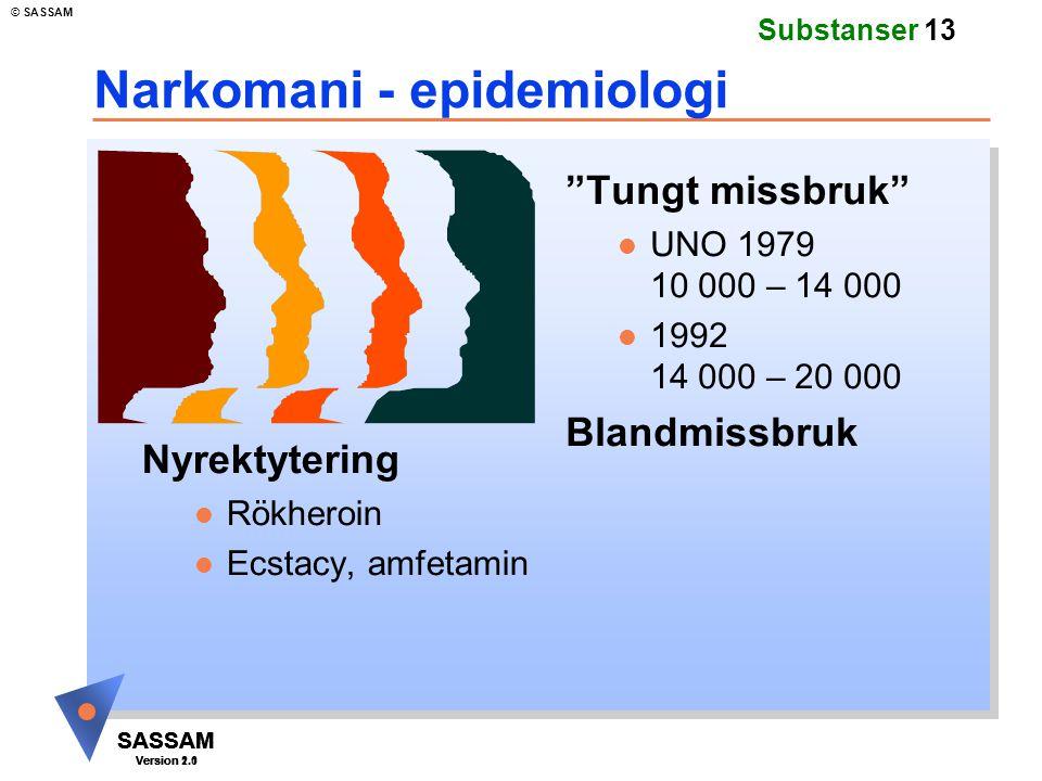Narkomani - epidemiologi