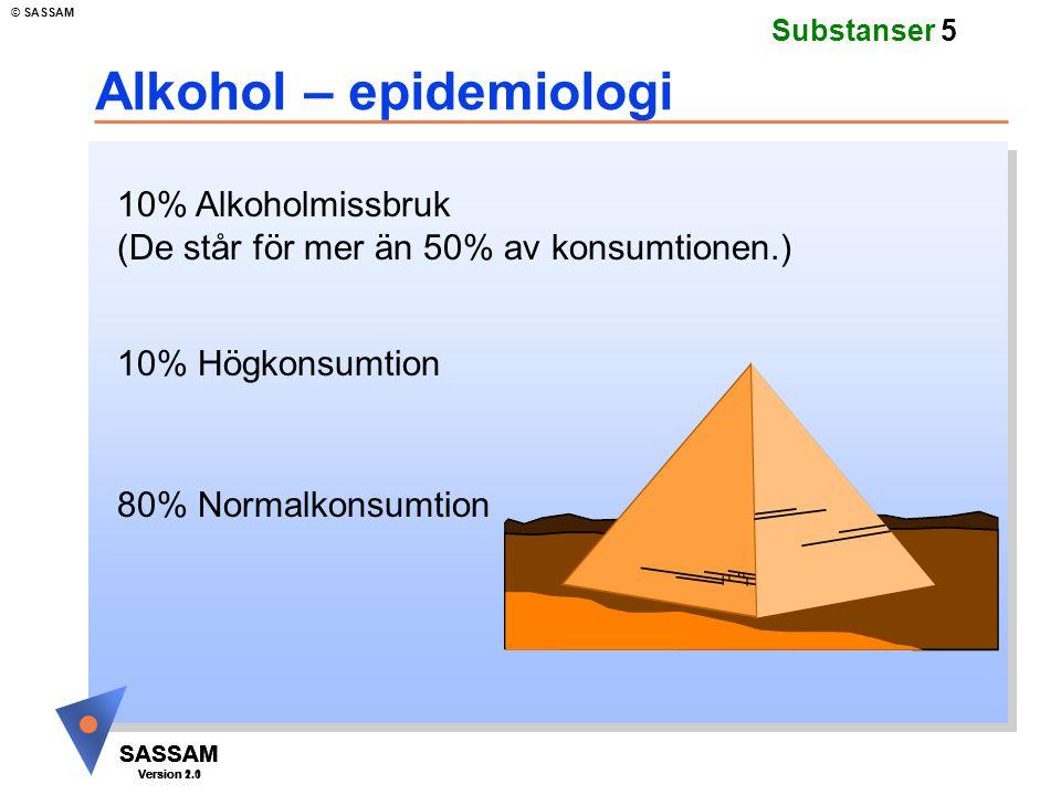 Alkohol – epidemiologi