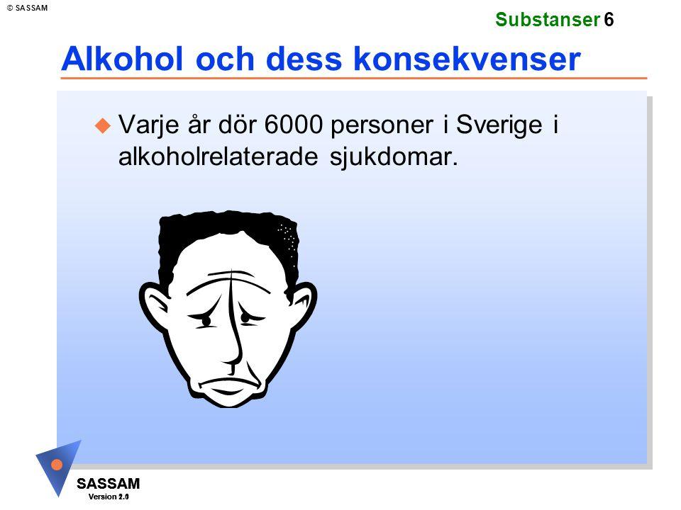 Alkohol och dess konsekvenser