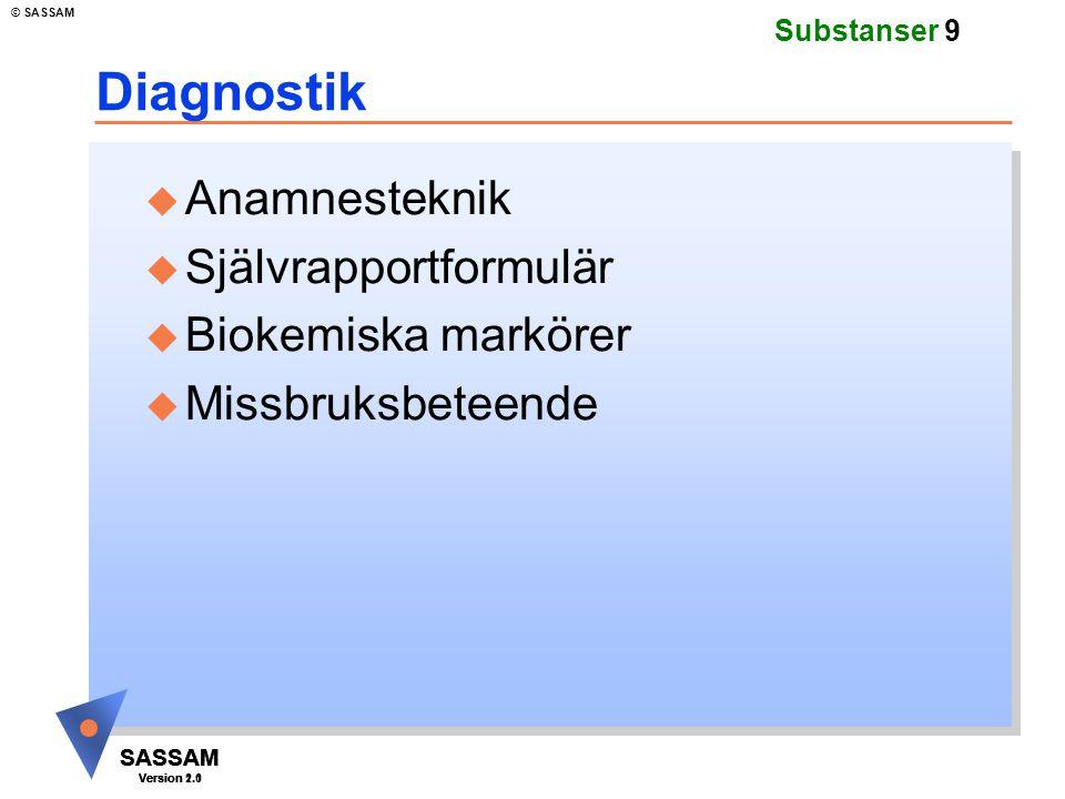 Diagnostik Anamnesteknik Självrapportformulär Biokemiska markörer