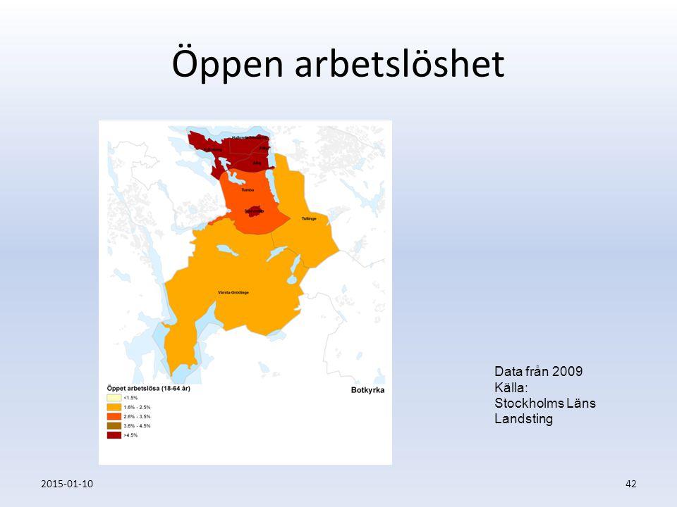 Öppen arbetslöshet Data från 2009 Källa: Stockholms Läns Landsting