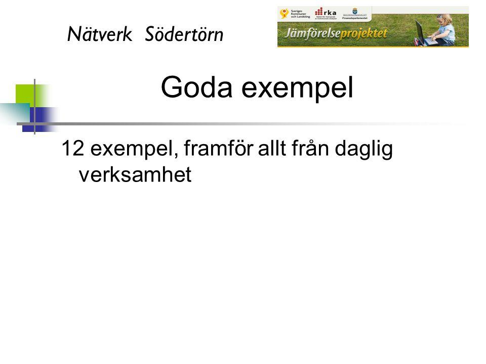 Goda exempel Nätverk Södertörn