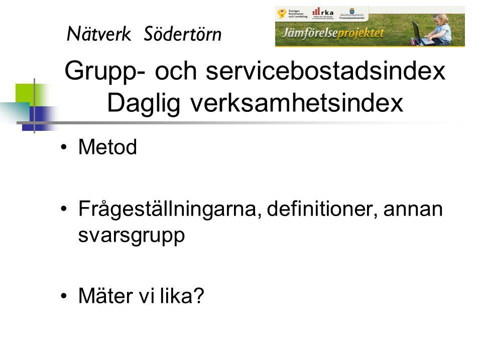 Grupp- och servicebostadsindex Daglig verksamhetsindex