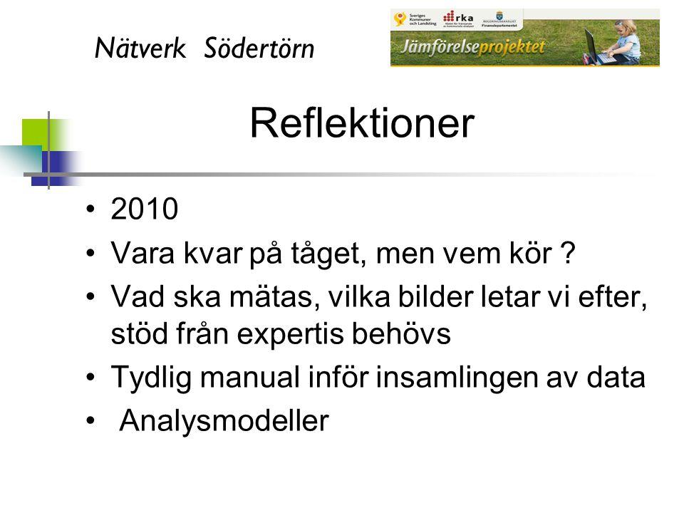 Reflektioner Nätverk Södertörn 2010 Vara kvar på tåget, men vem kör