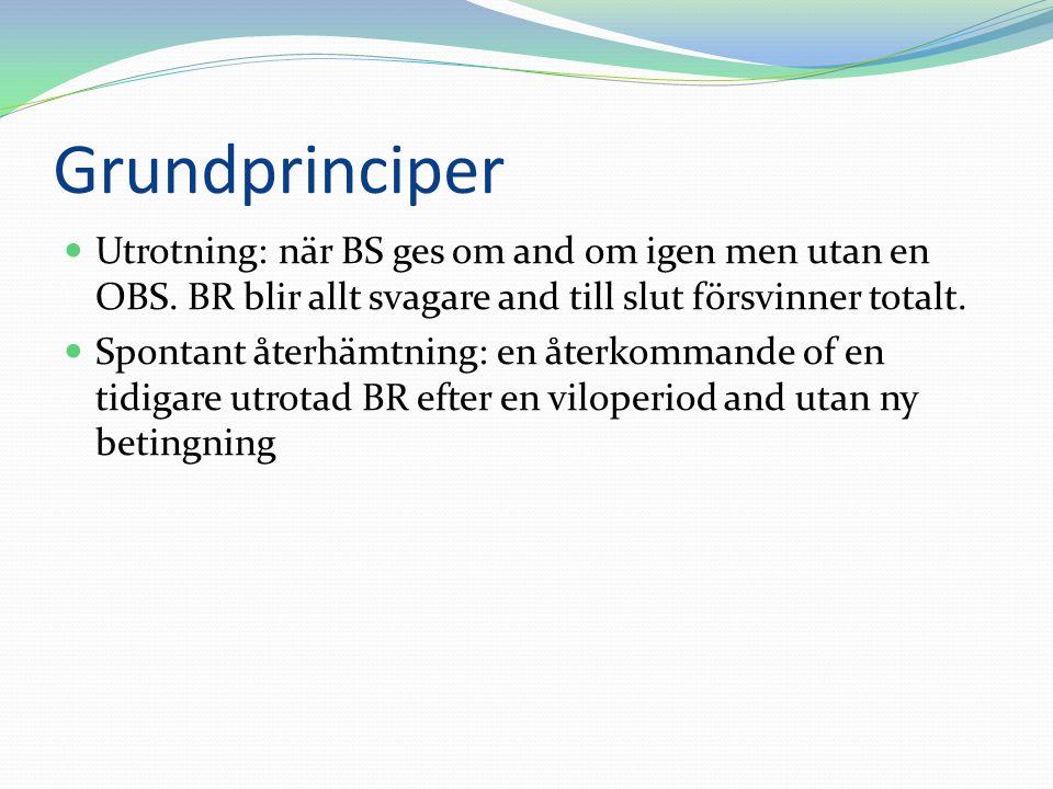 Grundprinciper Utrotning: när BS ges om and om igen men utan en OBS. BR blir allt svagare and till slut försvinner totalt.
