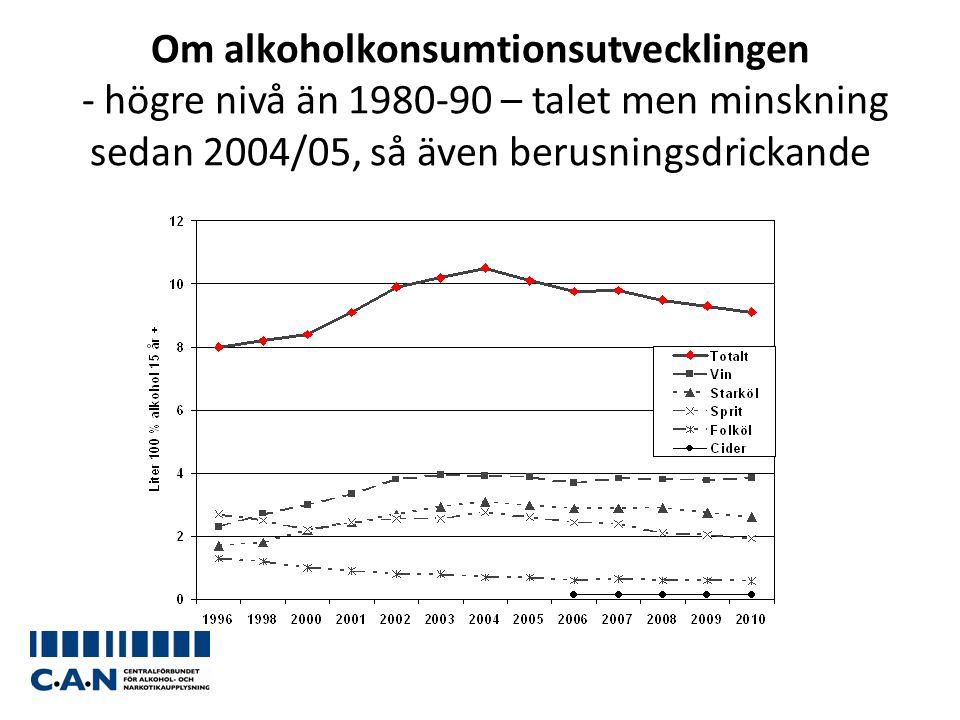 Om alkoholkonsumtionsutvecklingen - högre nivå än 1980-90 – talet men minskning sedan 2004/05, så även berusningsdrickande