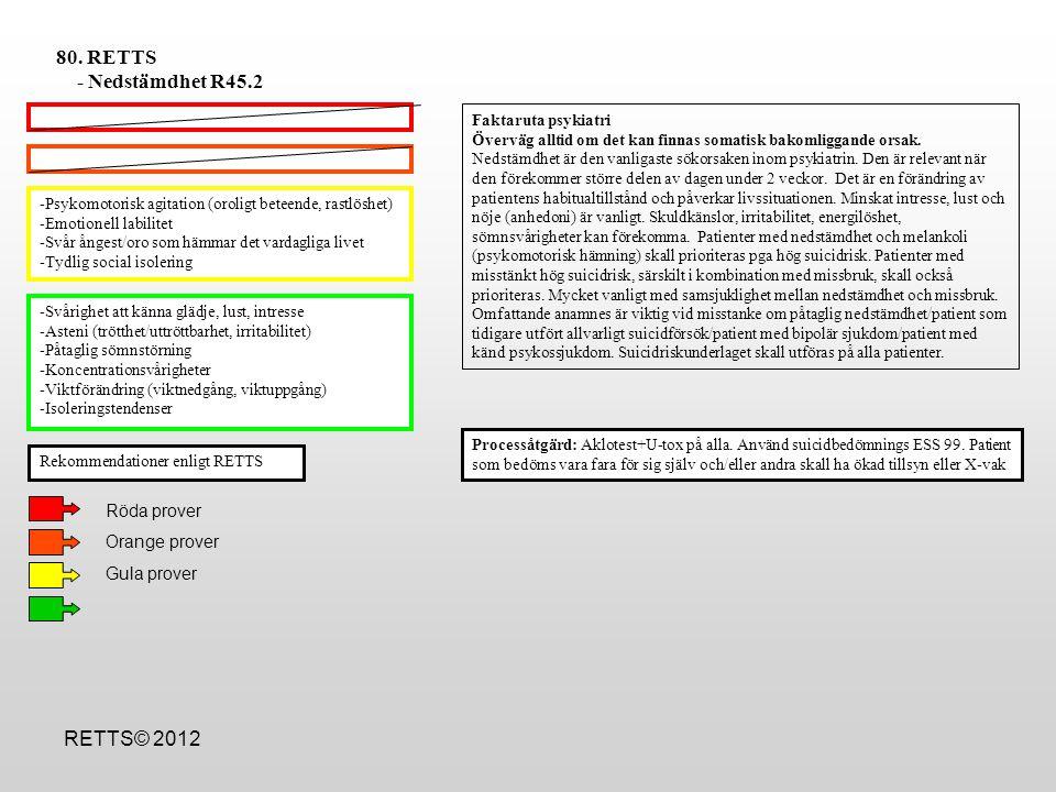 80. RETTS - Nedstämdhet R45.2 RETTS© 2012 Röda prover Orange prover