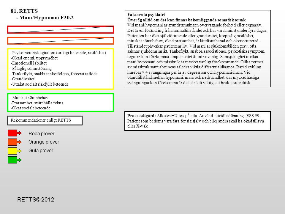 81. RETTS - Mani/Hypomani F30.2 RETTS© 2012 Röda prover Orange prover