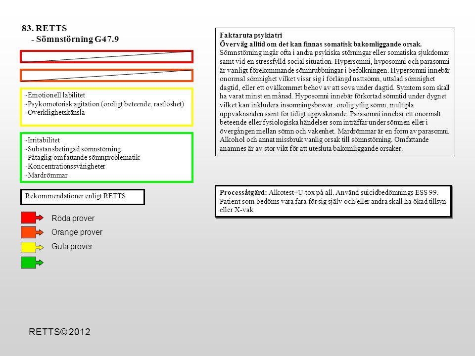 83. RETTS - Sömnstörning G47.9 RETTS© 2012 Röda prover Orange prover