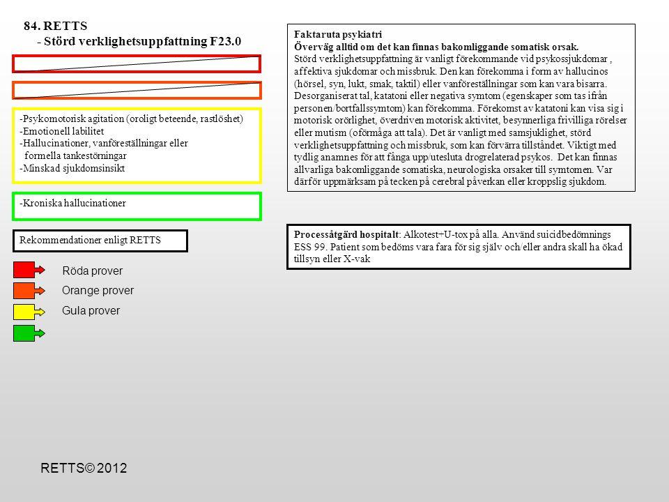 - Störd verklighetsuppfattning F23.0