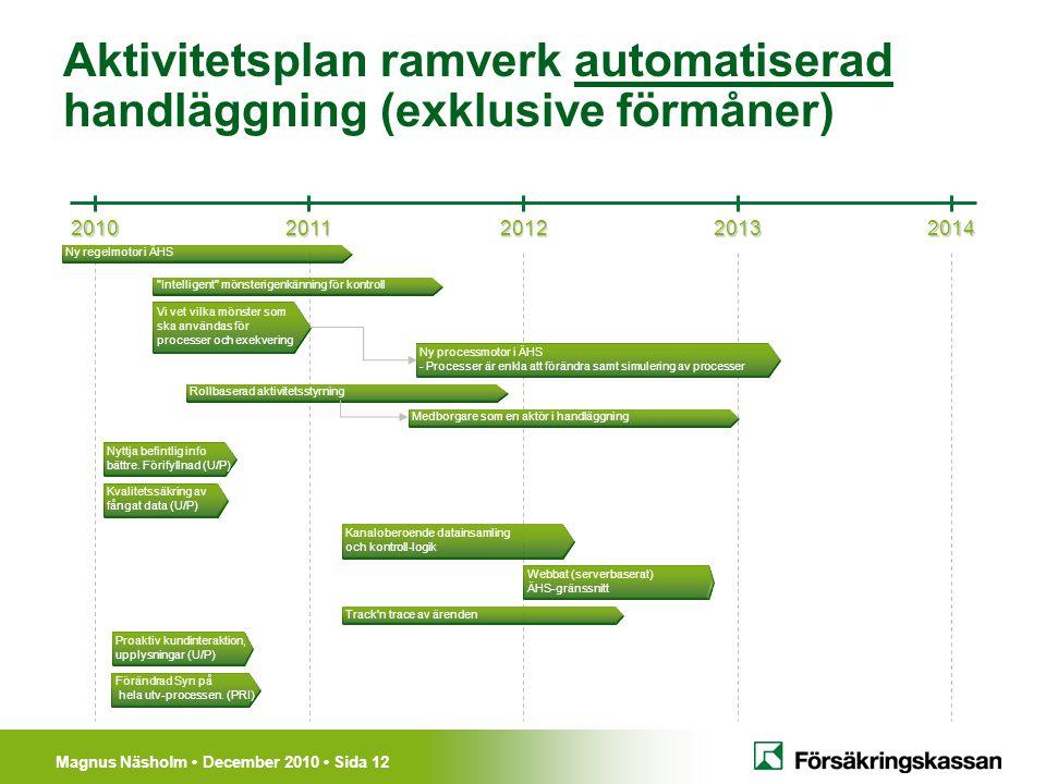 Aktivitetsplan ramverk automatiserad handläggning (exklusive förmåner)