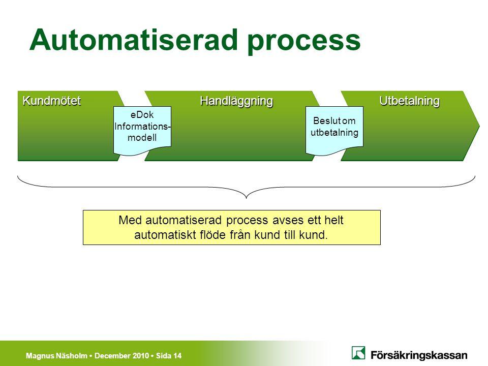 Automatiserad process
