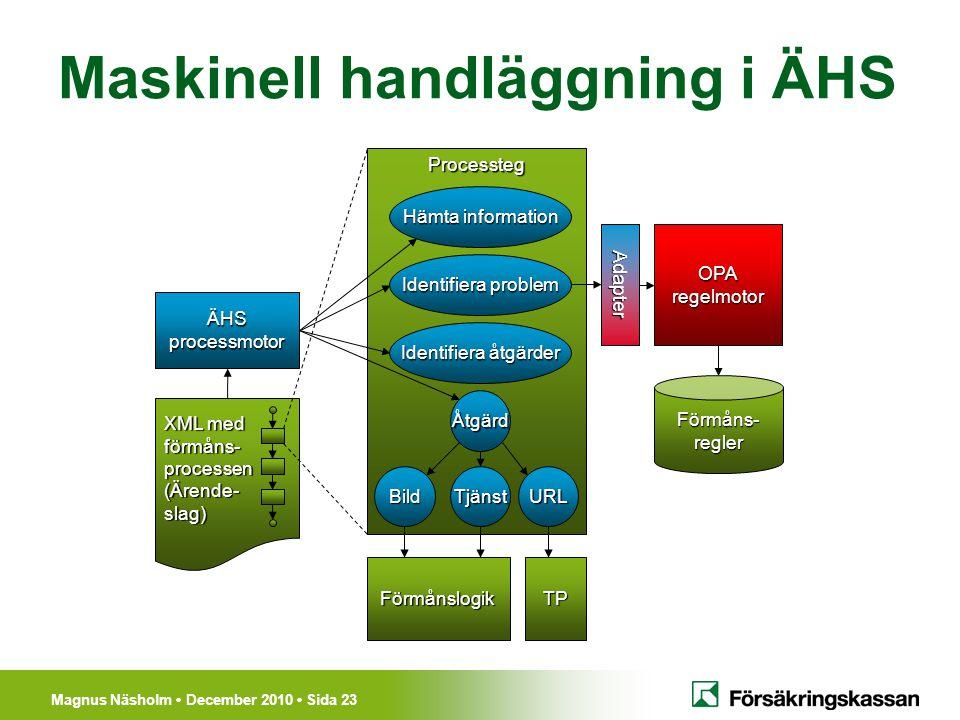 Maskinell handläggning i ÄHS