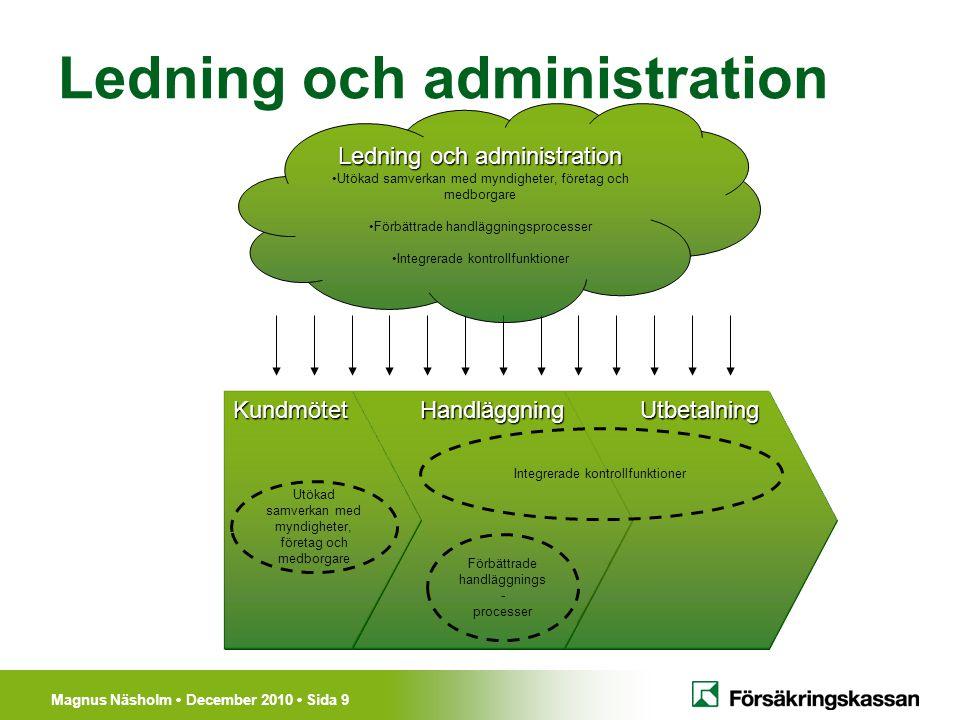 Ledning och administration