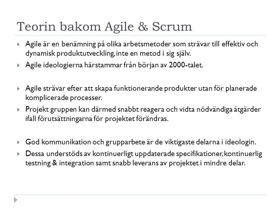Teorin bakom Agile & Scrum