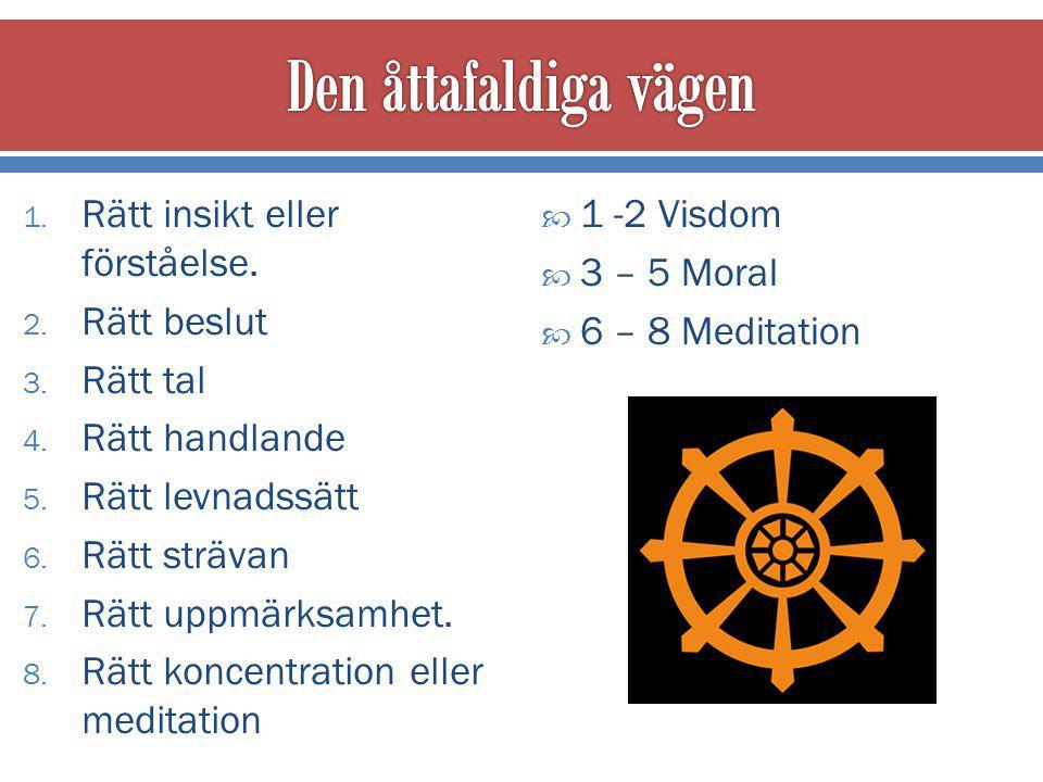Den åttafaldiga vägen Rätt insikt eller förståelse. Rätt beslut