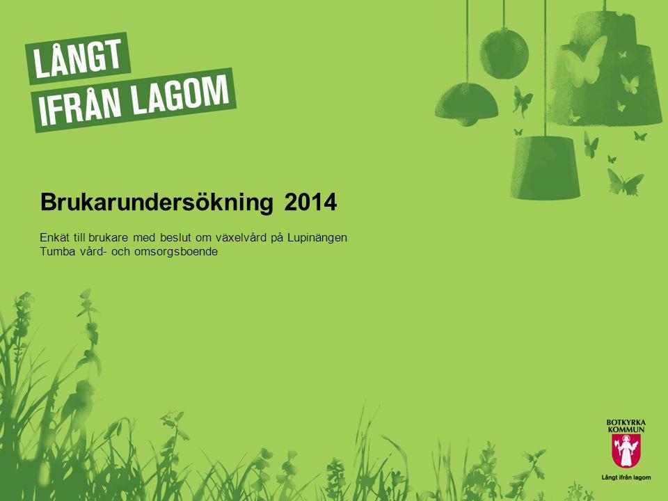 Brukarundersökning 2014 Enkät till brukare med beslut om växelvård på Lupinängen.