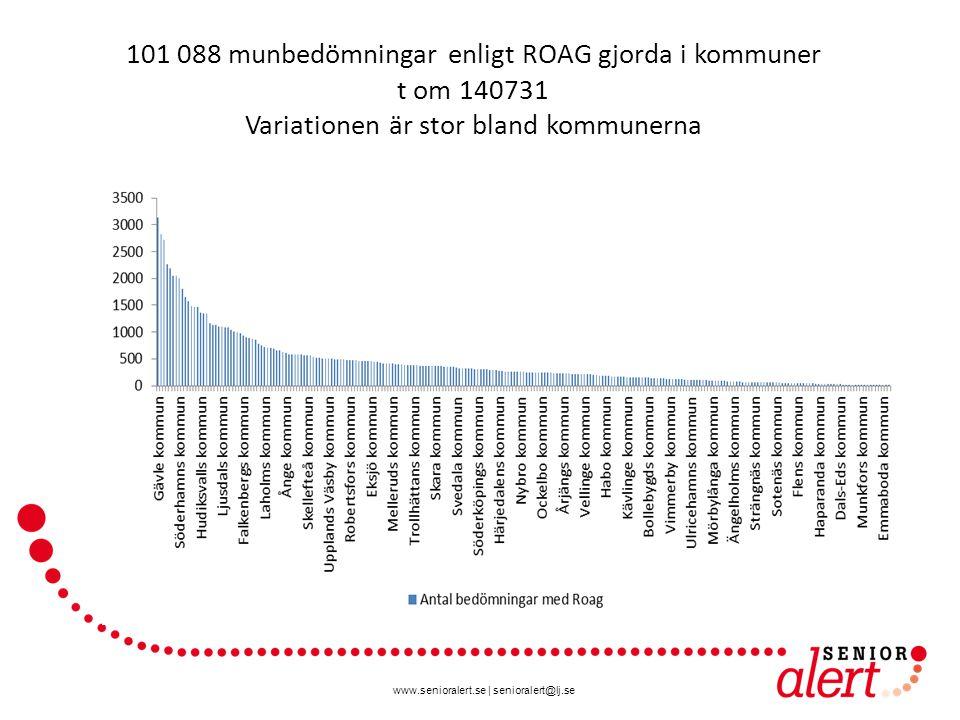101 088 munbedömningar enligt ROAG gjorda i kommuner t om 140731 Variationen är stor bland kommunerna