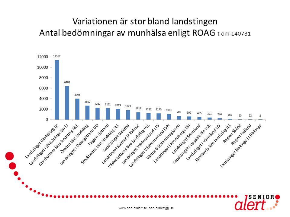 Variationen är stor bland landstingen Antal bedömningar av munhälsa enligt ROAG t om 140731