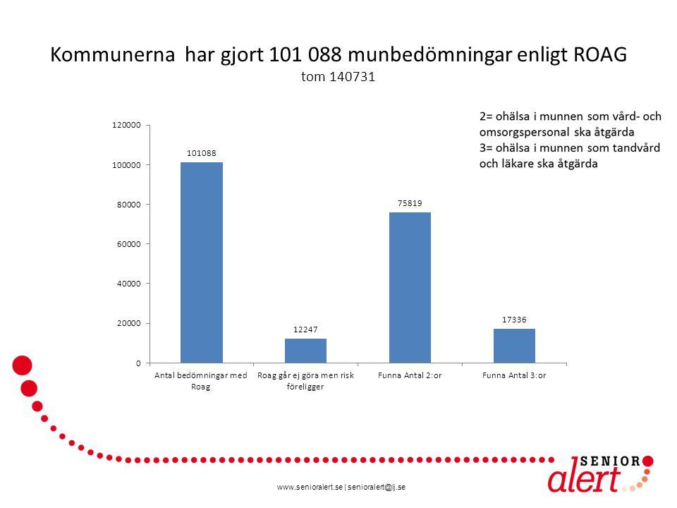 Kommunerna har gjort 101 088 munbedömningar enligt ROAG tom 140731