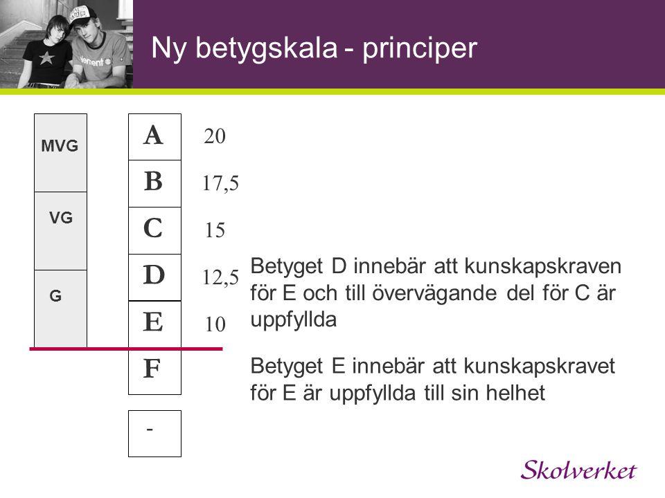 Ny betygskala - principer