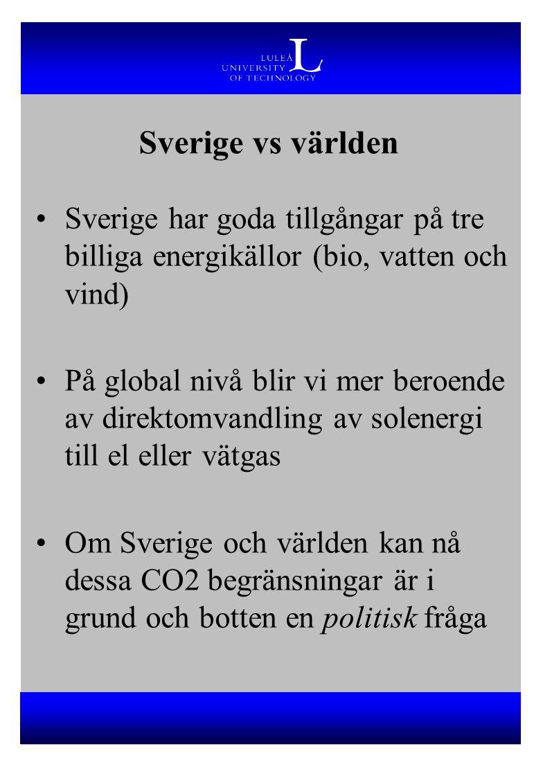 Sverige vs världen Sverige har goda tillgångar på tre billiga energikällor (bio, vatten och vind)