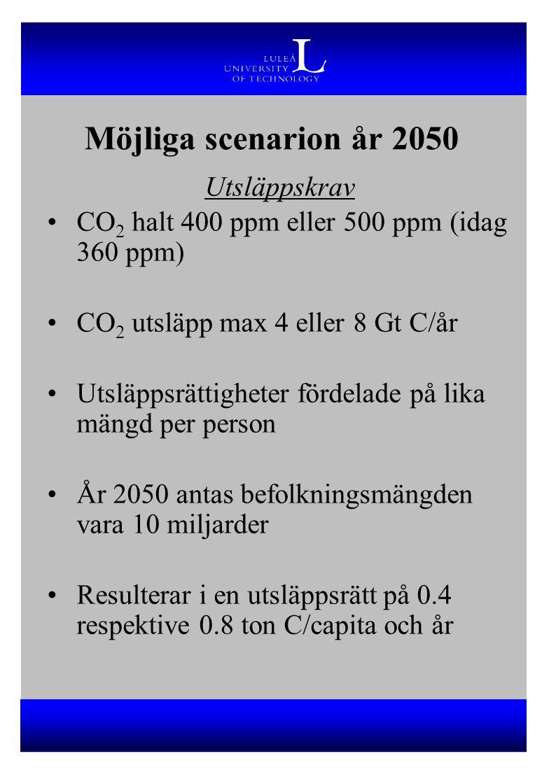 Möjliga scenarion år 2050 Utsläppskrav