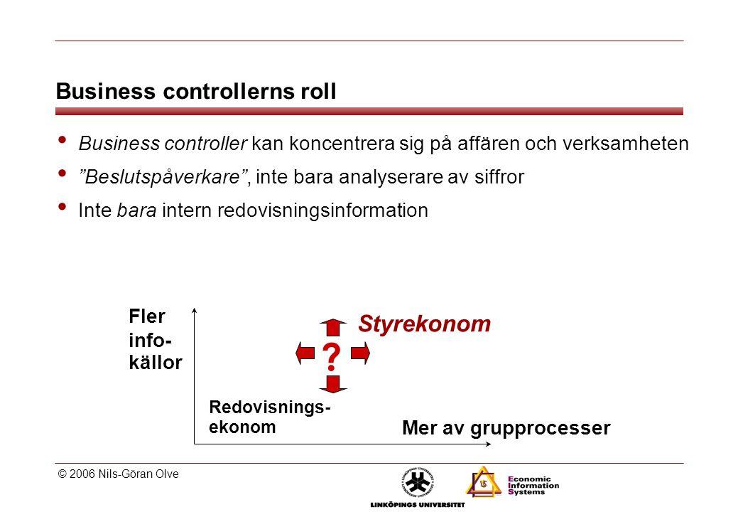 Controllerns fyra roller