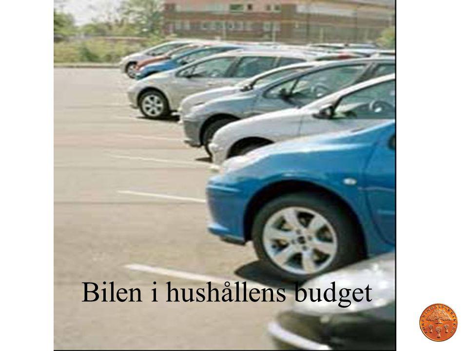 Bilen i hushållens budget