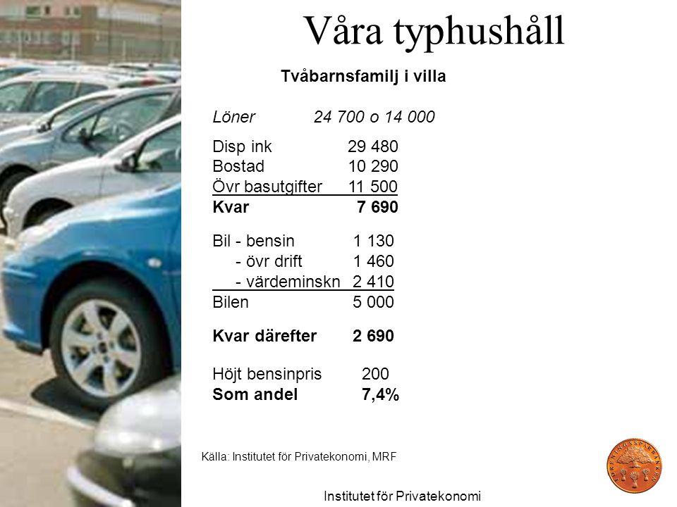 Våra typhushåll Tvåbarnsfamilj i villa Löner 24 700 o 14 000