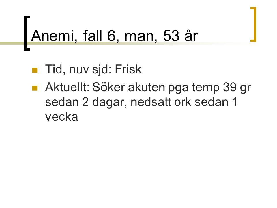 Anemi, fall 6, man, 53 år Tid, nuv sjd: Frisk