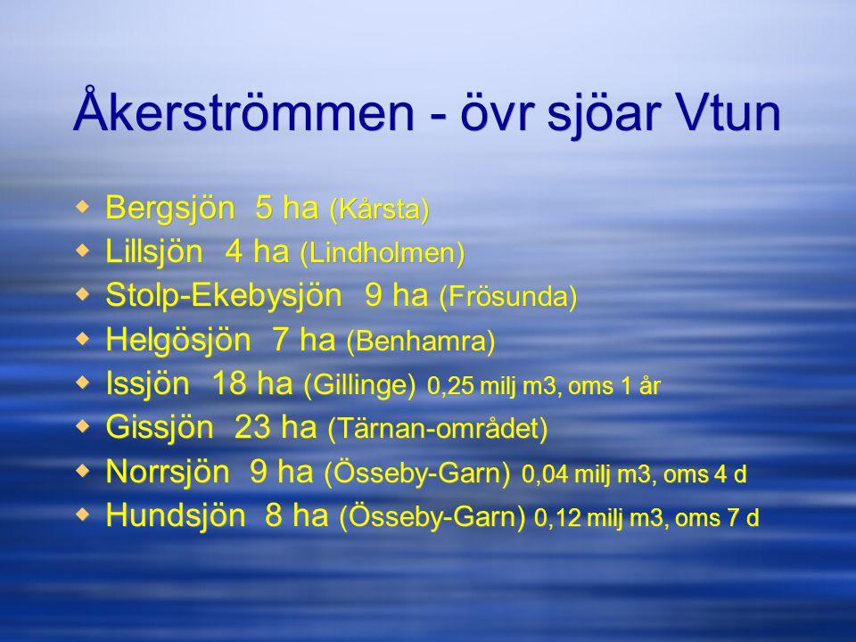 Åkerströmmen - övr sjöar Vtun