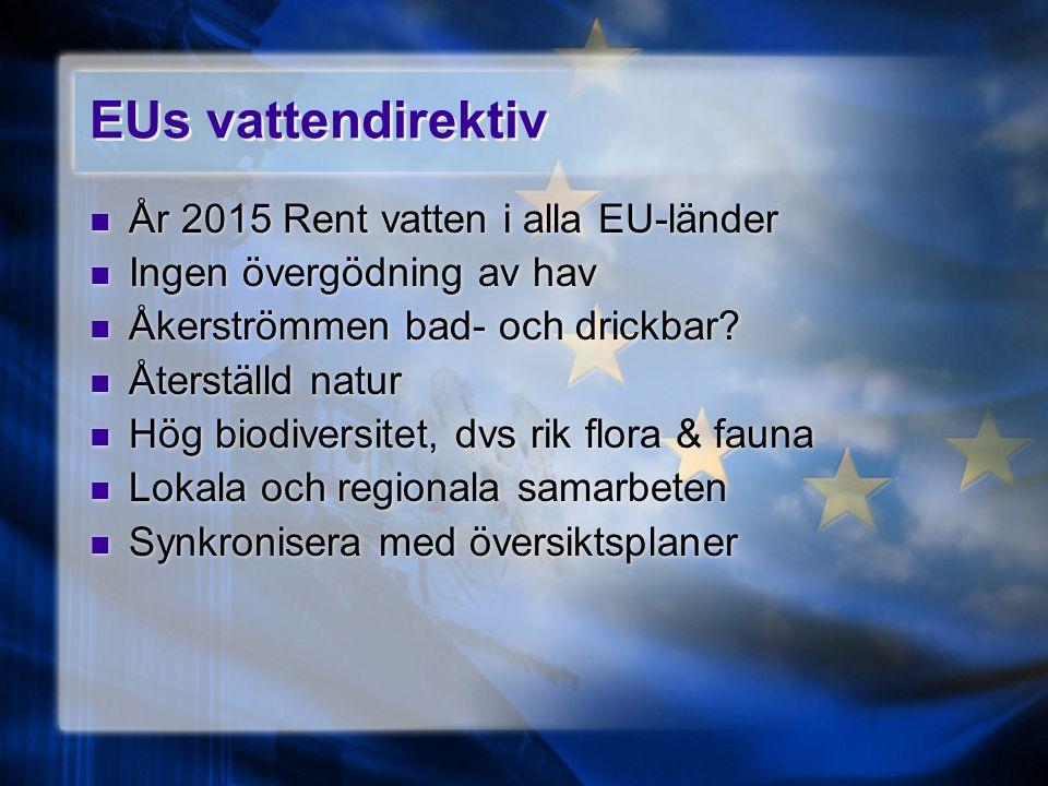 EUs vattendirektiv År 2015 Rent vatten i alla EU-länder