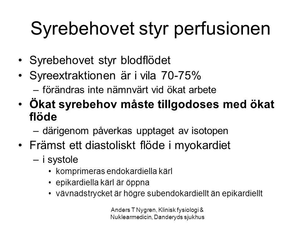 Syrebehovet styr perfusionen
