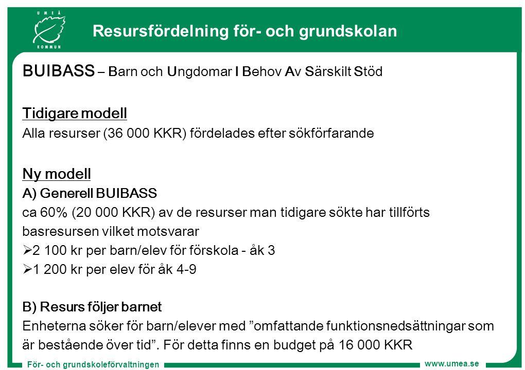 Resursfördelning för- och grundskolan