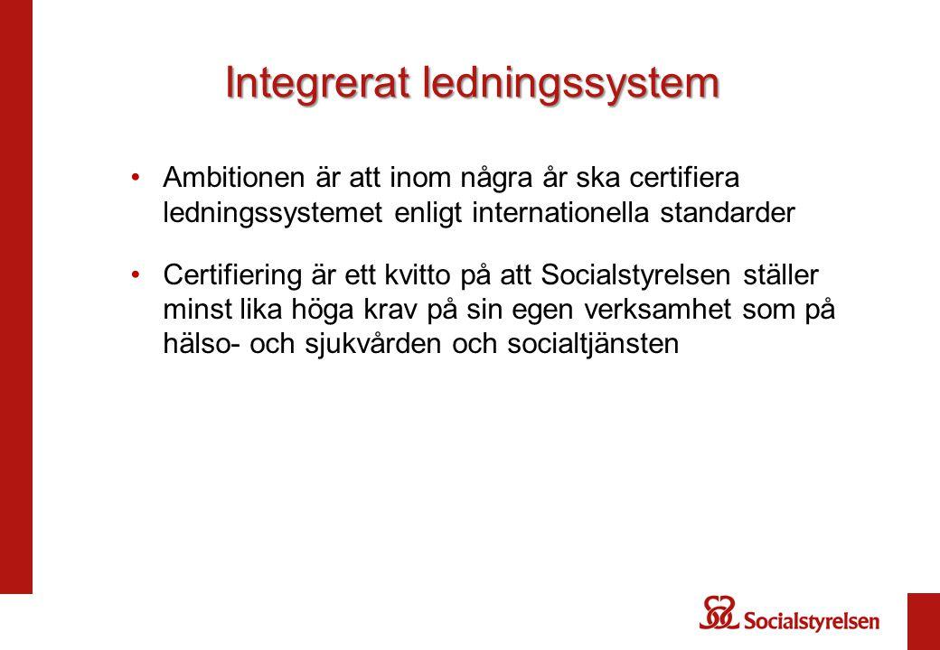 Integrerat ledningssystem