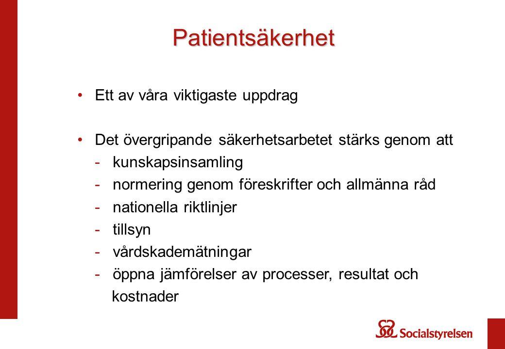 Patientsäkerhet Ett av våra viktigaste uppdrag