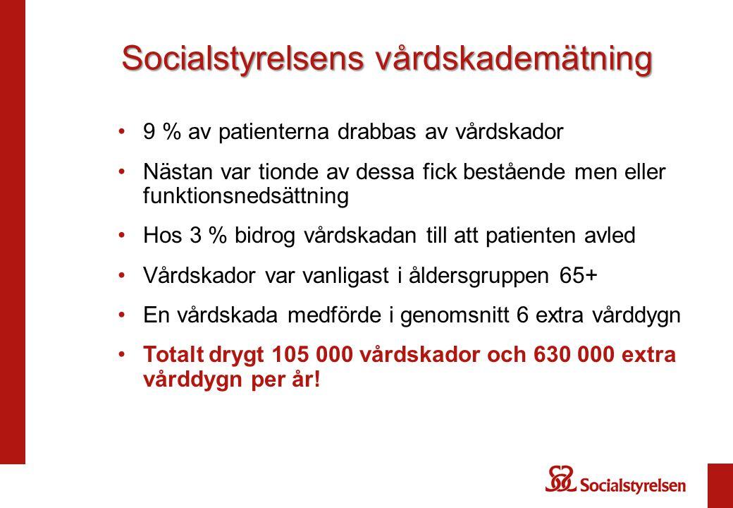 Socialstyrelsens vårdskademätning