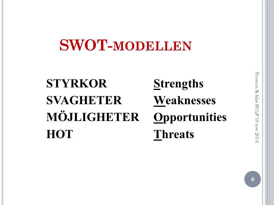 SWOT-modellen STYRKOR Strengths SVAGHETER Weaknesses MÖJLIGHETER Opportunities HOT Threats Francia & Riis SPLF 19 nov 2014.