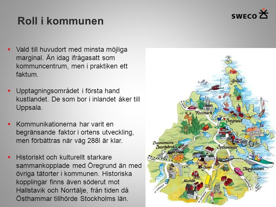 Roll i kommunen Vald till huvudort med minsta möjliga marginal. Än idag ifrågasatt som kommuncentrum, men i praktiken ett faktum.