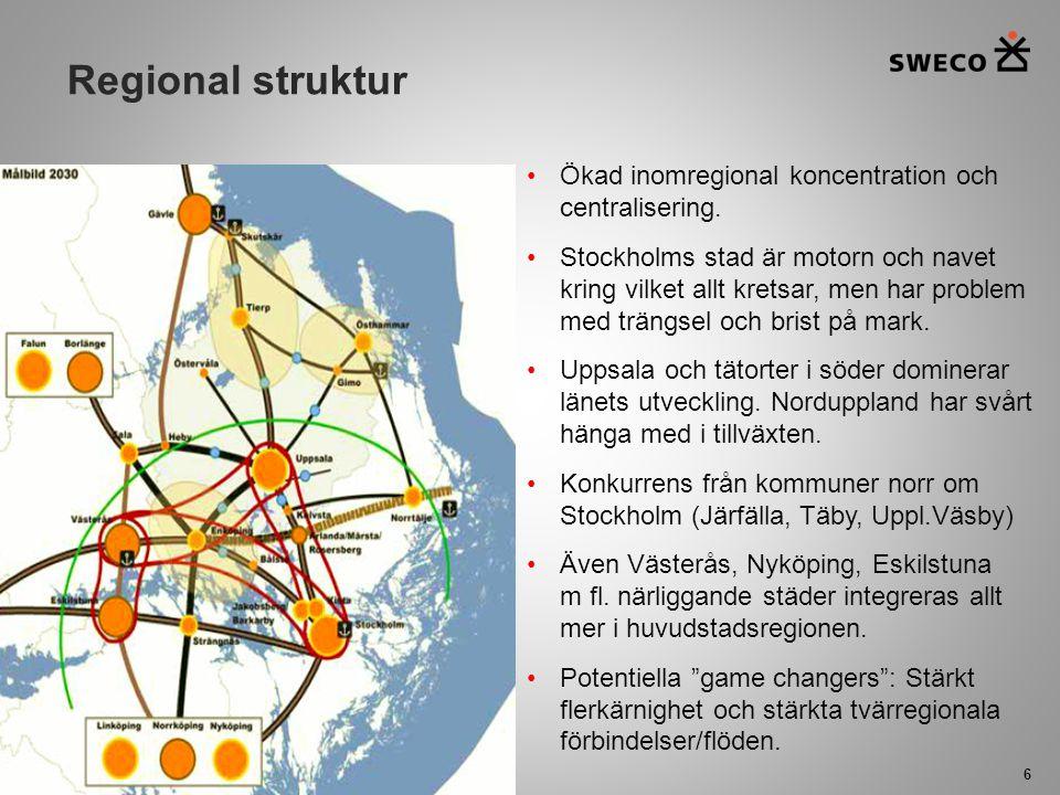 Regional struktur Ökad inomregional koncentration och centralisering.