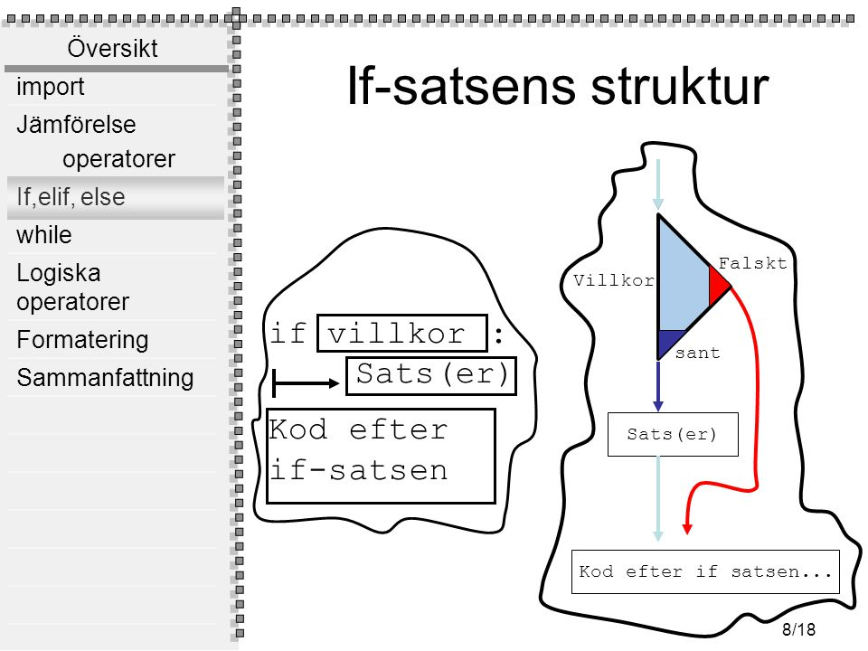 If-satsens struktur if villkor : Sats(er) Kod efter if-satsen Falskt