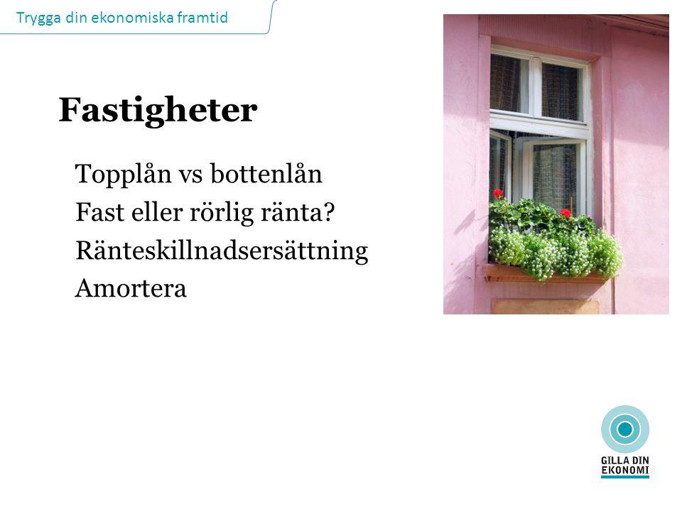 Fastigheter Topplån vs bottenlån Fast eller rörlig ränta